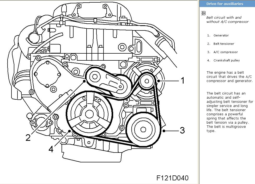 Post on Saab 9 3 Serpentine Belt Diagram