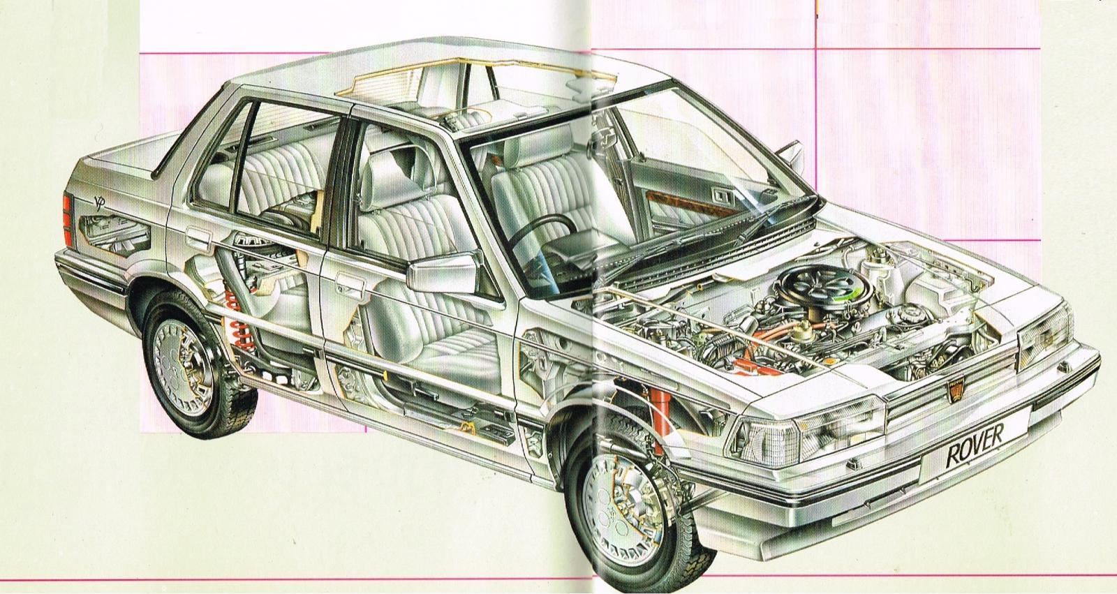Rover 200 Series 1984 brochure 06-07.jpg