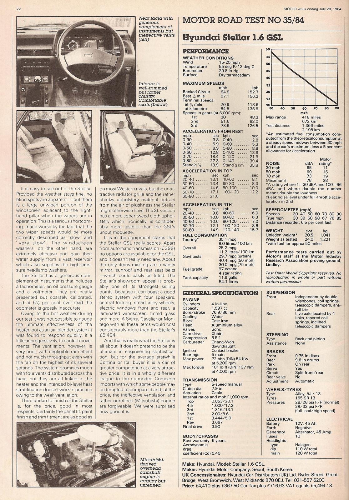 Hyundai Stellar 1.6 GSL Road Test 1984 (3).jpg