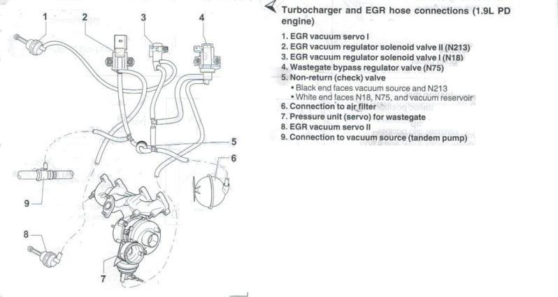 Mk4 Tdi Vacuum Diagram Wiring Diagram Schemes