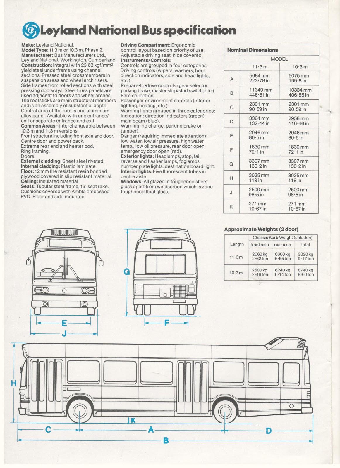 Leyland National 2.jpg
