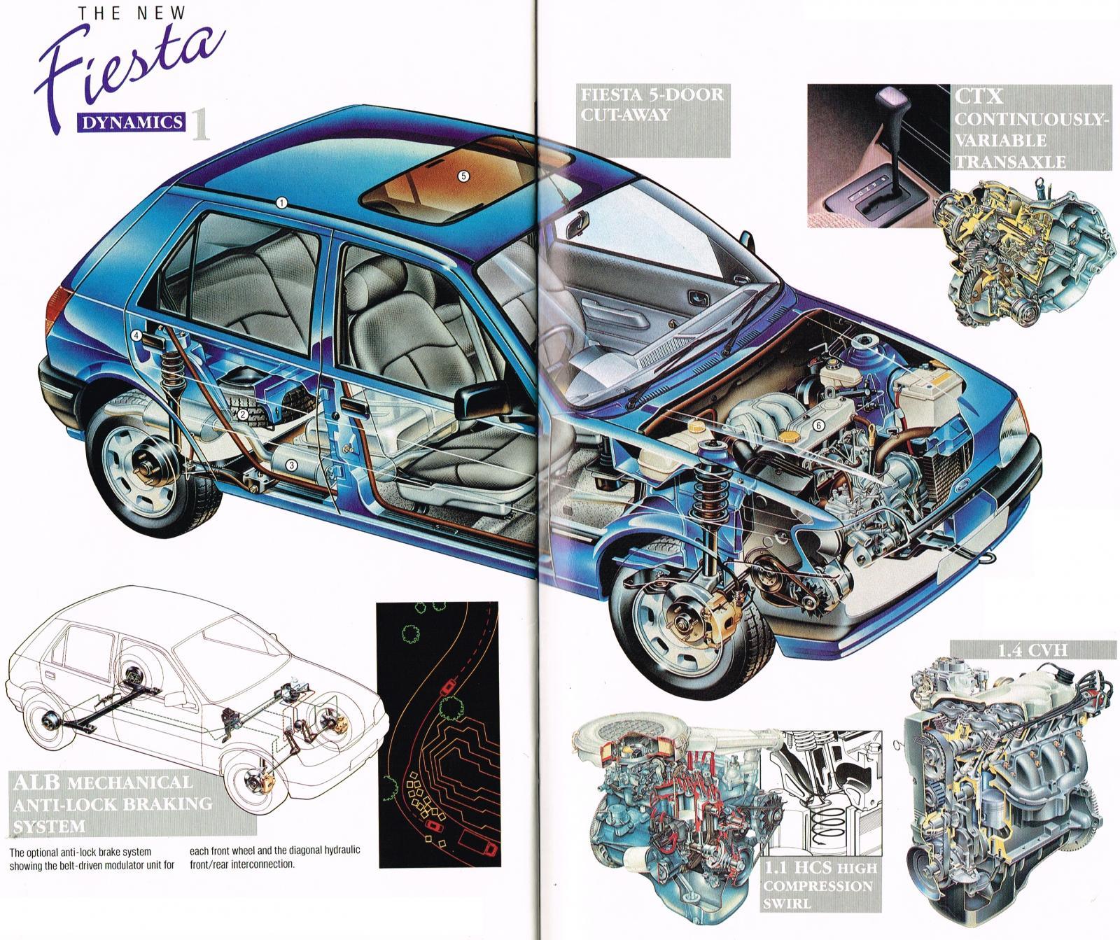 Ford Fiesta Mk3 launch brochure 1989 34-35.jpg
