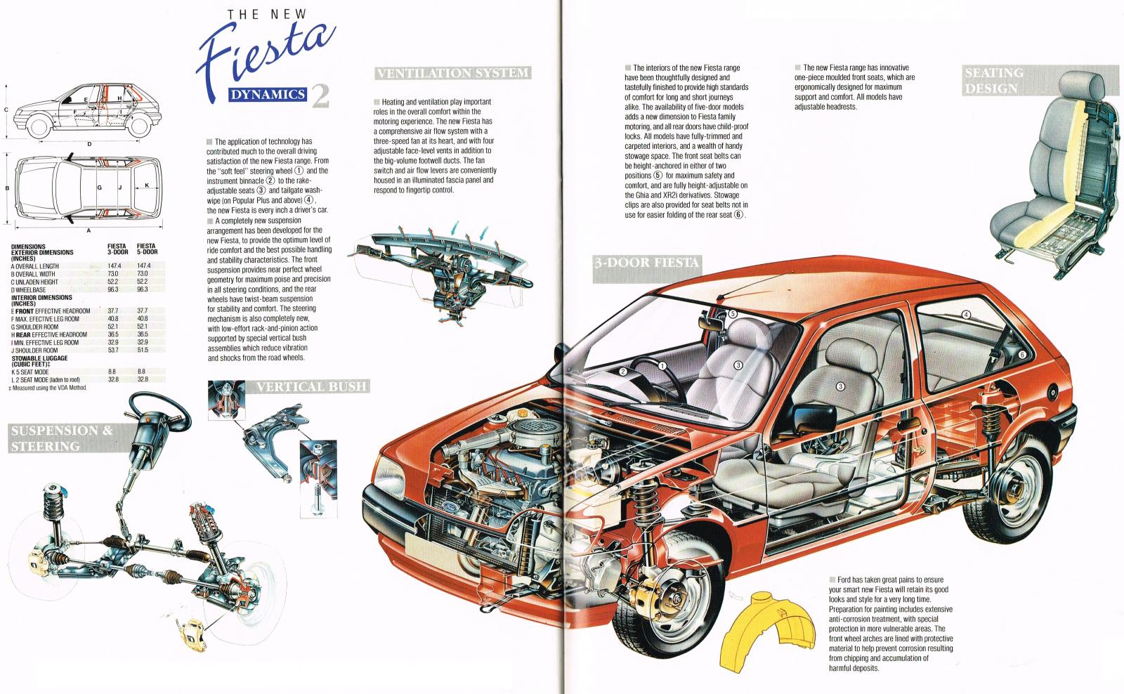 Ford Fiesta Mk3 launch brochure 1989 36-37.jpg