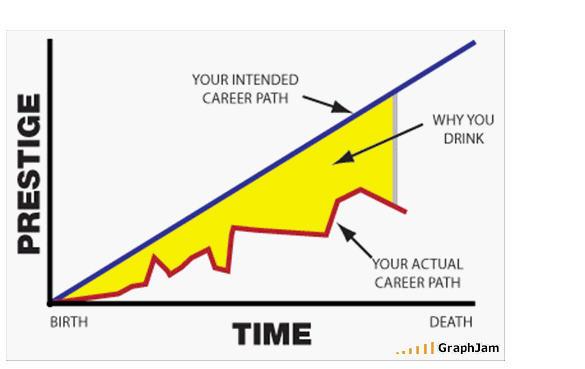 career-planning-humor.jpg