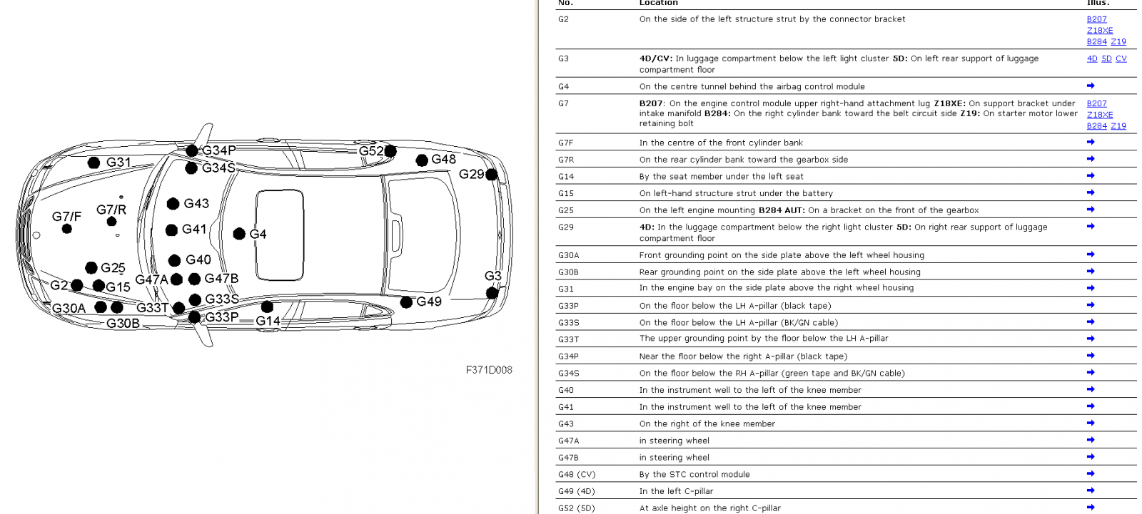 Saab 9-3 Grounding points (1).png