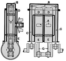 Gobron_engine_(Autocar_Handbook,_Ninth_edition).jpg