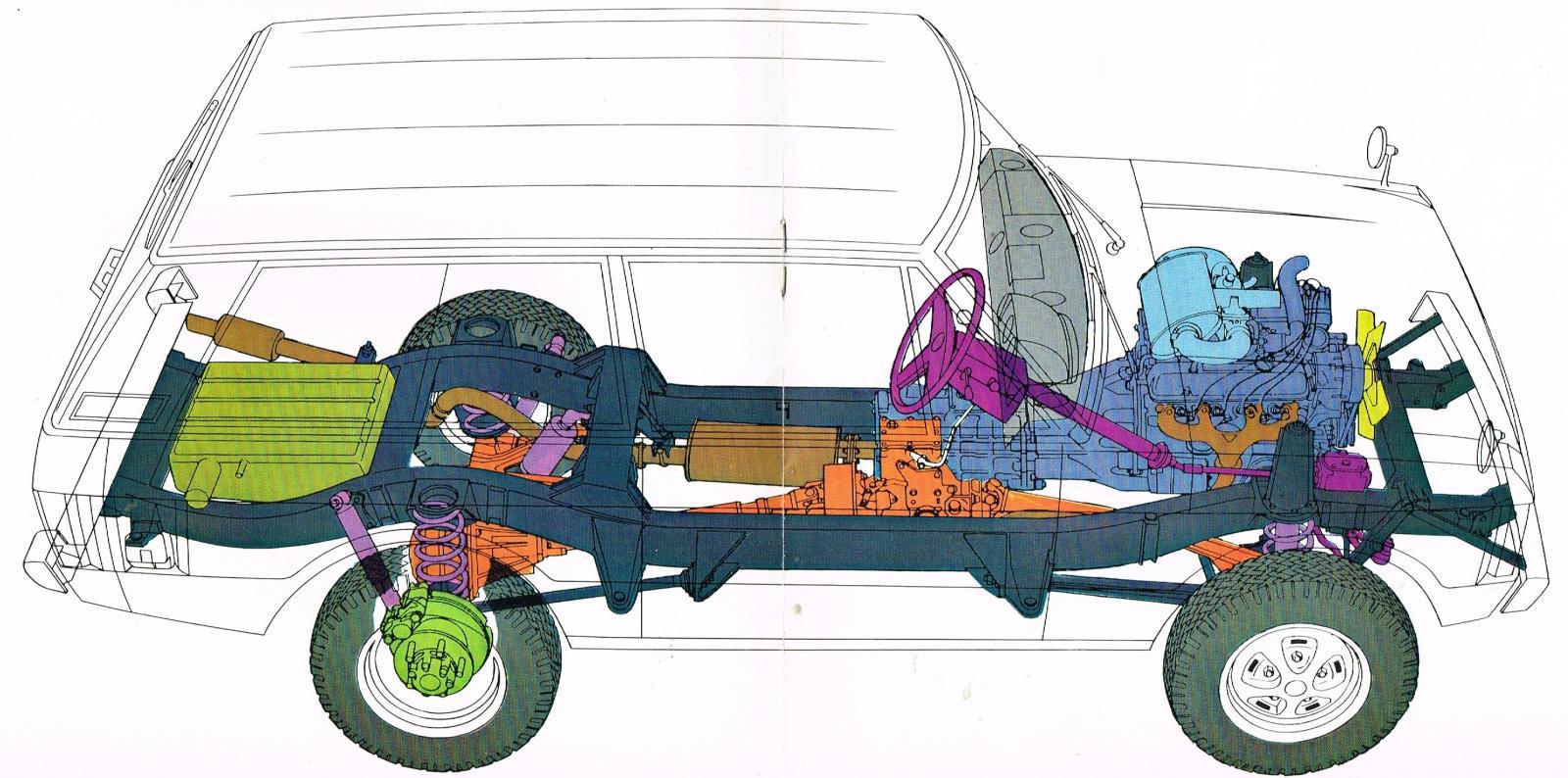 Range Rover Mar 74 brochure 08-09.jpg