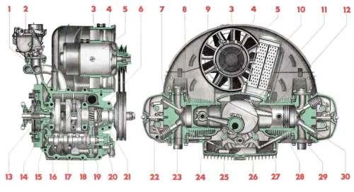 Steyr-Puch-500-mororschnittbild.jpg