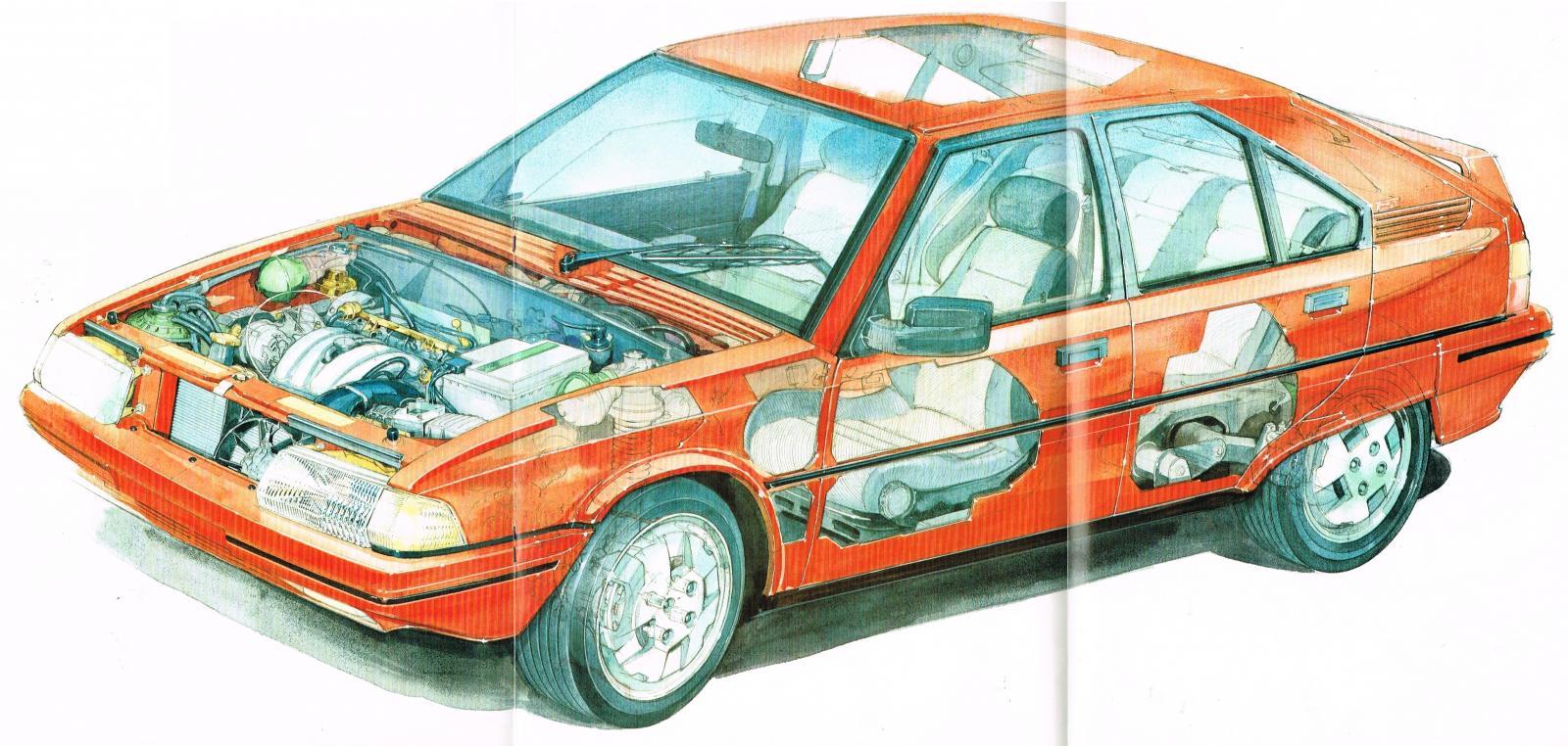 Citroen BX July 1986 brochure 23-25 BX19 GTi.jpg